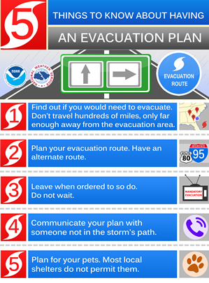 Hurricance evacuation; wegeolize.com