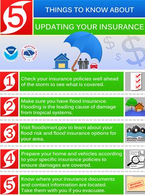Hazard Insurance; wegeolize.com
