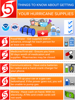 Hurricane supplies; wegeolize.com